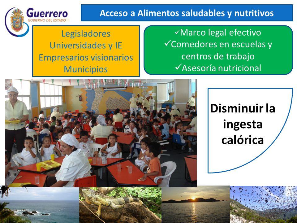 Acceso a Alimentos saludables y nutritivos
