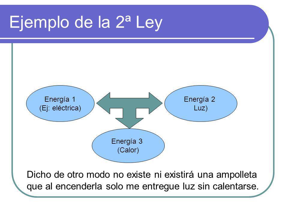 Ejemplo de la 2ª Ley Energía 1. (Ej: eléctrica) Energía 2. Luz) Energía 3. (Calor)