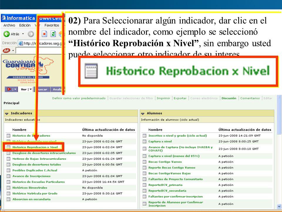 02) Para Seleccionarar algún indicador, dar clic en el nombre del indicador, como ejemplo se seleccionó Histórico Reprobación x Nivel , sin embargo usted puede seleccionar otro indicador de su interes.
