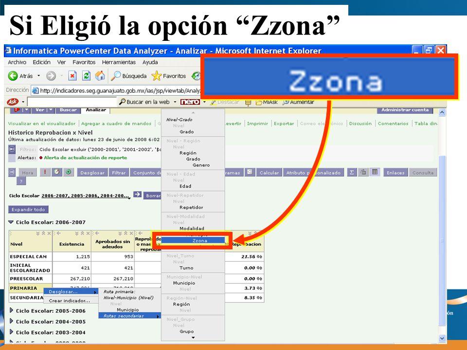 Si Eligió la opción Zzona