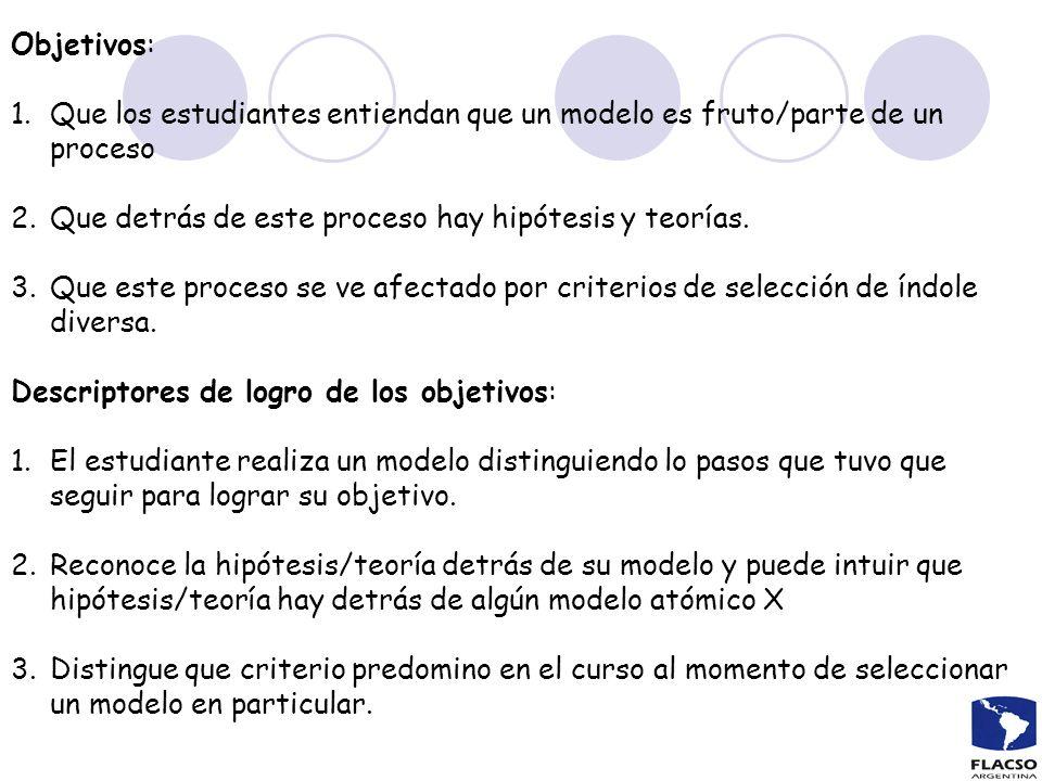 Objetivos: Que los estudiantes entiendan que un modelo es fruto/parte de un proceso. Que detrás de este proceso hay hipótesis y teorías.