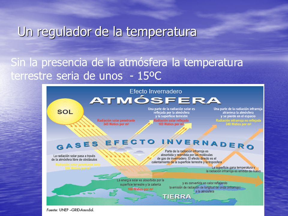 Un regulador de la temperatura