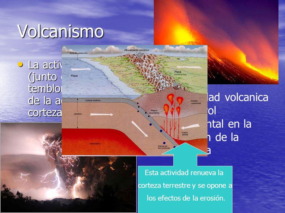 Volcanismo La actividad volcánica (junto con los temblores) es evidencia de la actividad de la corteza terrestre.
