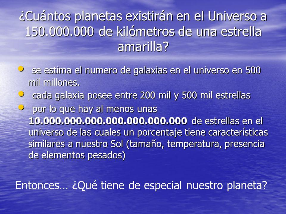se estima el numero de galaxias en el universo en 500 mil millones.