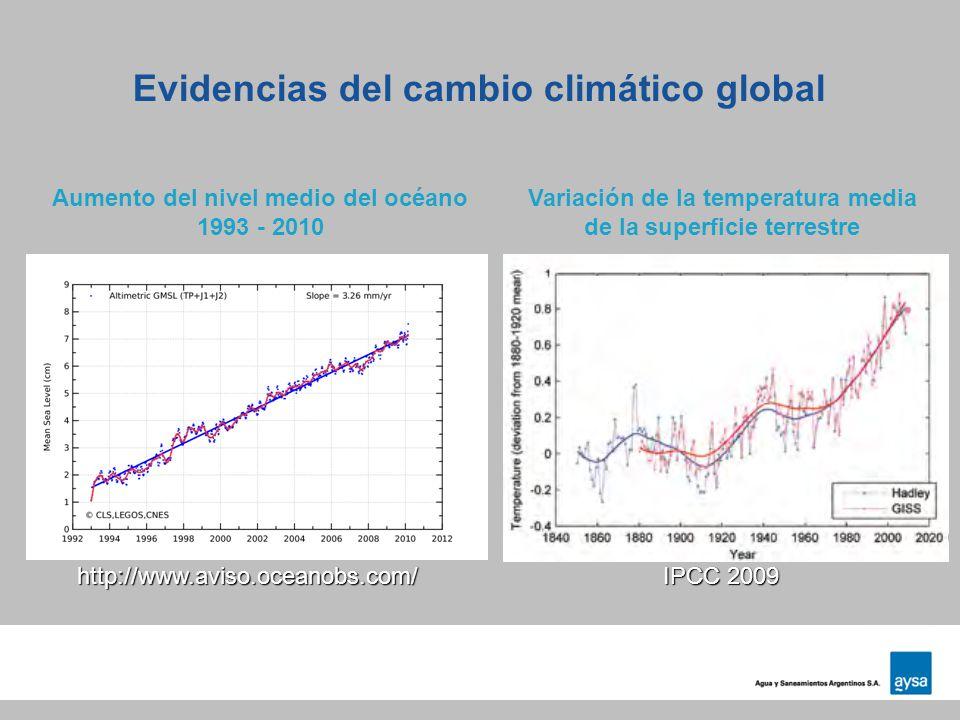 Evidencias del cambio climático global