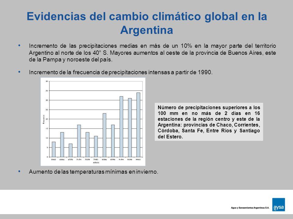 Evidencias del cambio climático global en la Argentina
