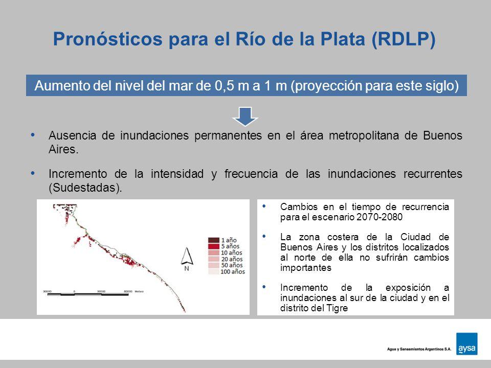 Pronósticos para el Río de la Plata (RDLP)