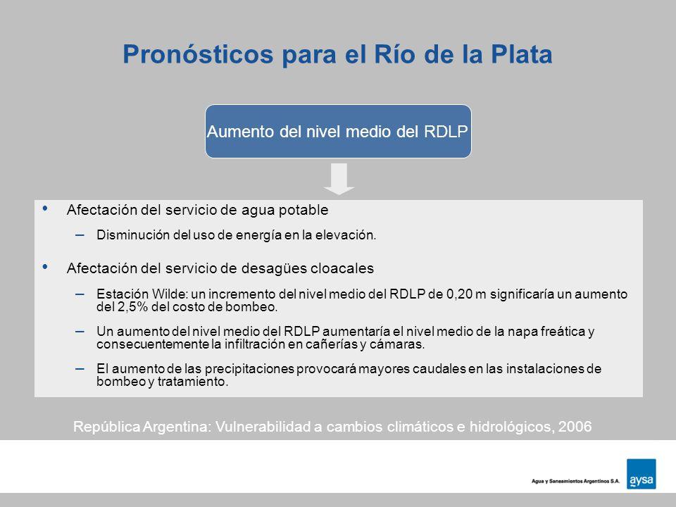 Pronósticos para el Río de la Plata