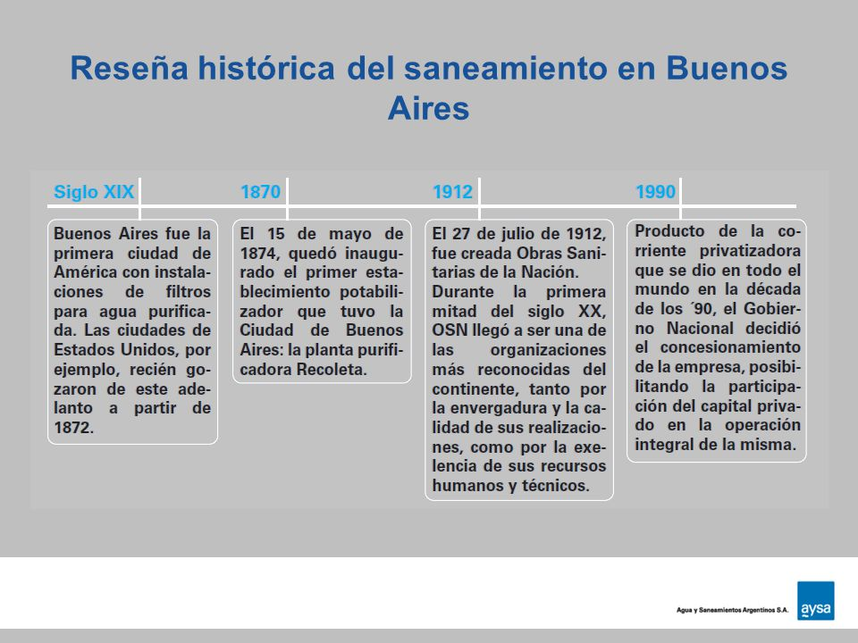 Reseña histórica del saneamiento en Buenos Aires