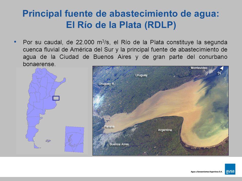 Principal fuente de abastecimiento de agua: El Río de la Plata (RDLP)