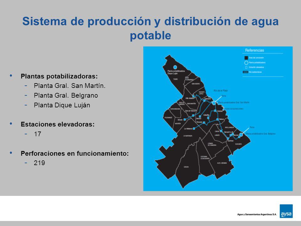 Sistema de producción y distribución de agua potable
