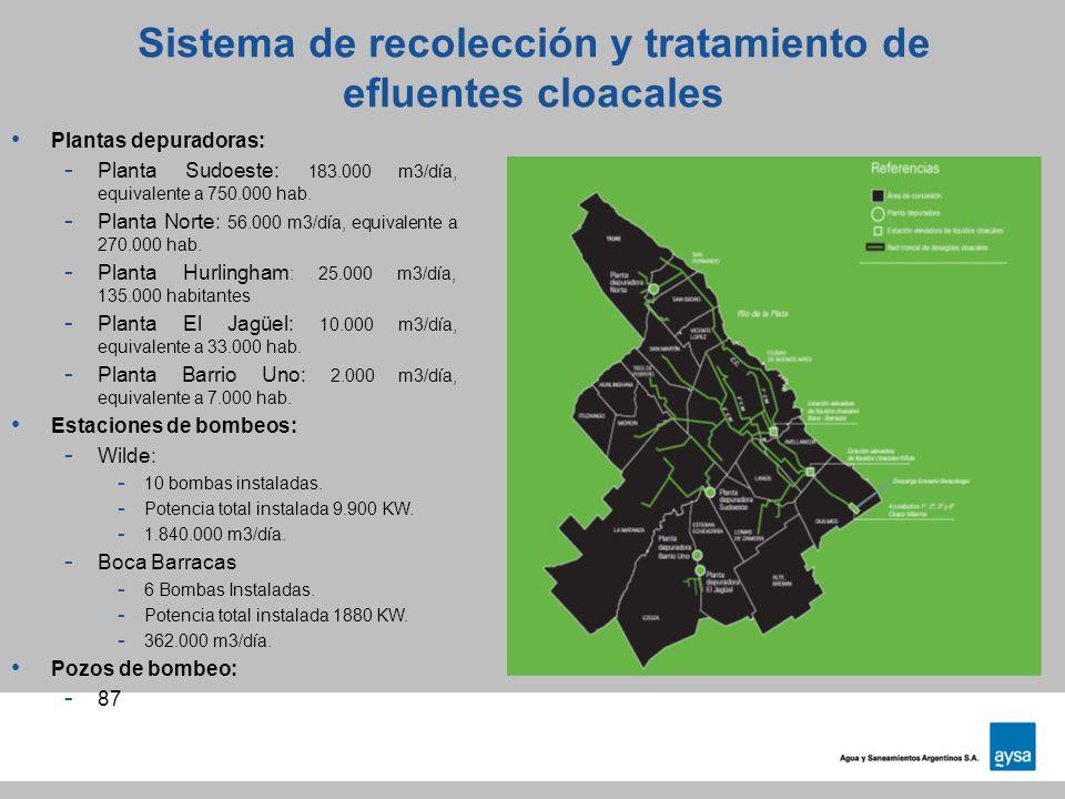 Sistema de recolección y tratamiento de efluentes cloacales