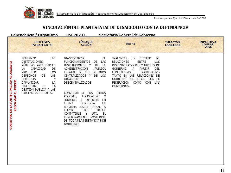 GOBIERNO DE LA PARTICIPACIÓN CIUDADANA