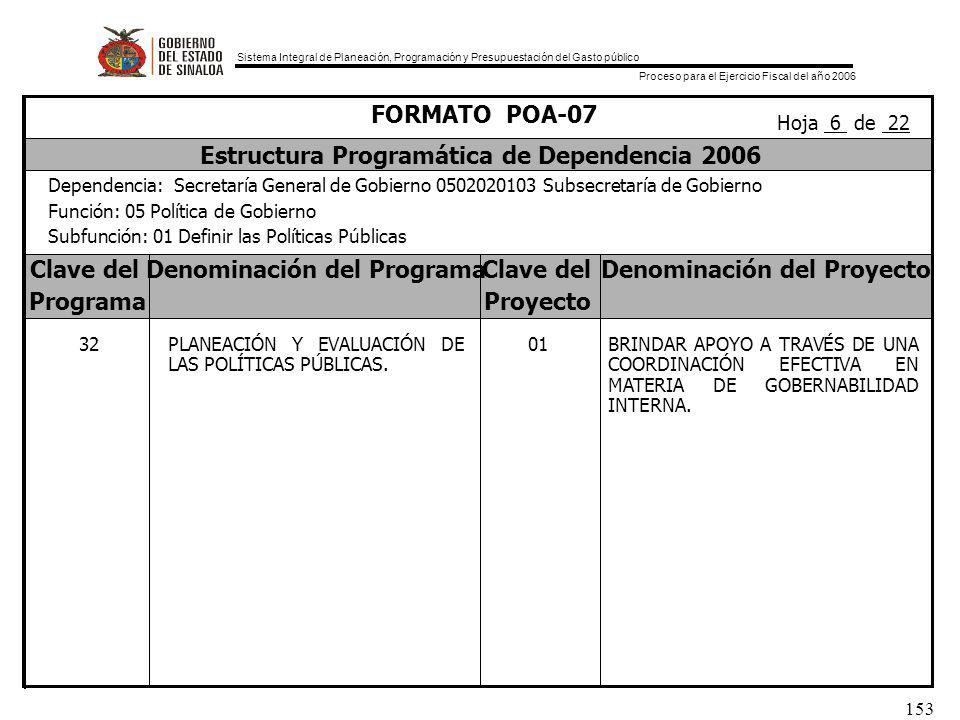Estructura Programática de Dependencia 2006