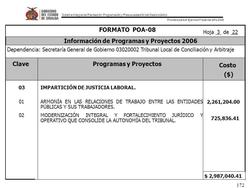 Información de Programas y Proyectos 2006