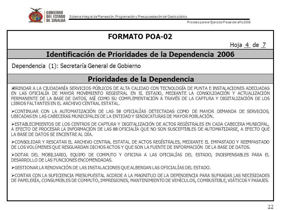 Identificación de Prioridades de la Dependencia 2006