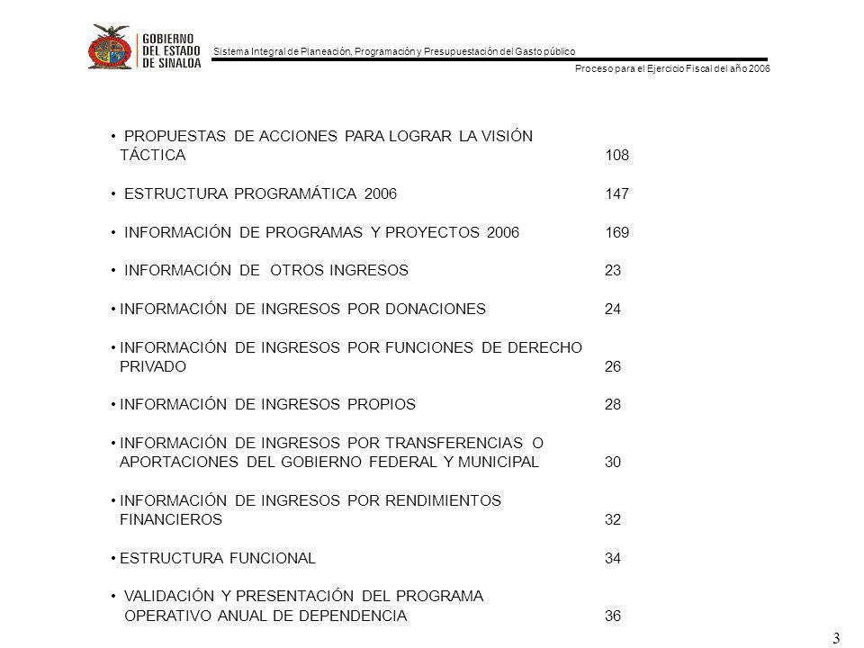 • PROPUESTAS DE ACCIONES PARA LOGRAR LA VISIÓN. TÁCTICA. 108. • ESTRUCTURA PROGRAMÁTICA 2006. 147.