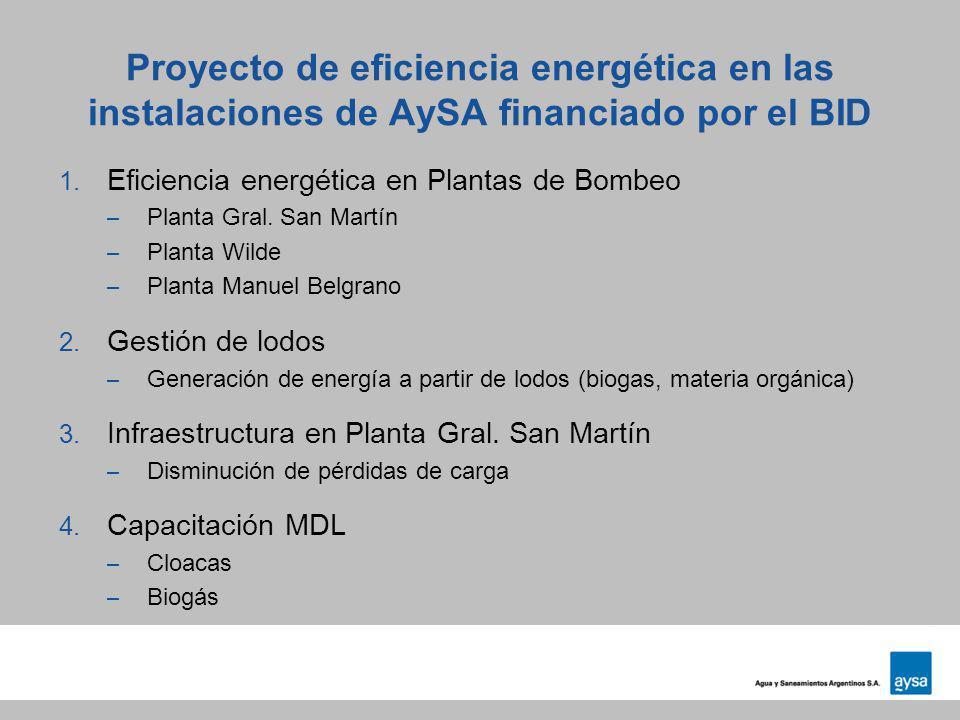 Proyecto de eficiencia energética en las instalaciones de AySA financiado por el BID