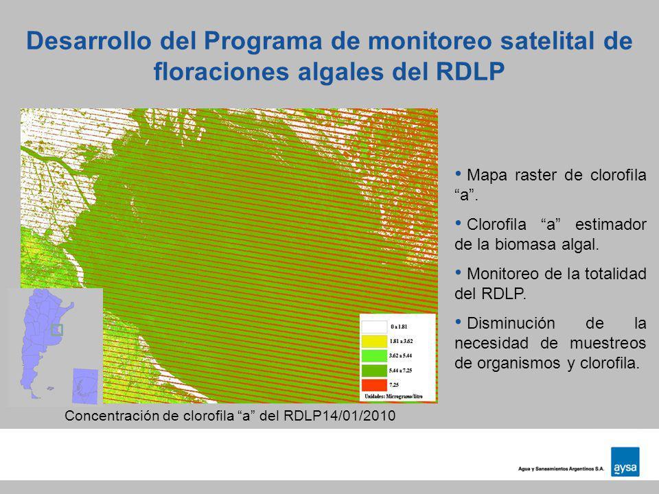 Concentración de clorofila a del RDLP14/01/2010