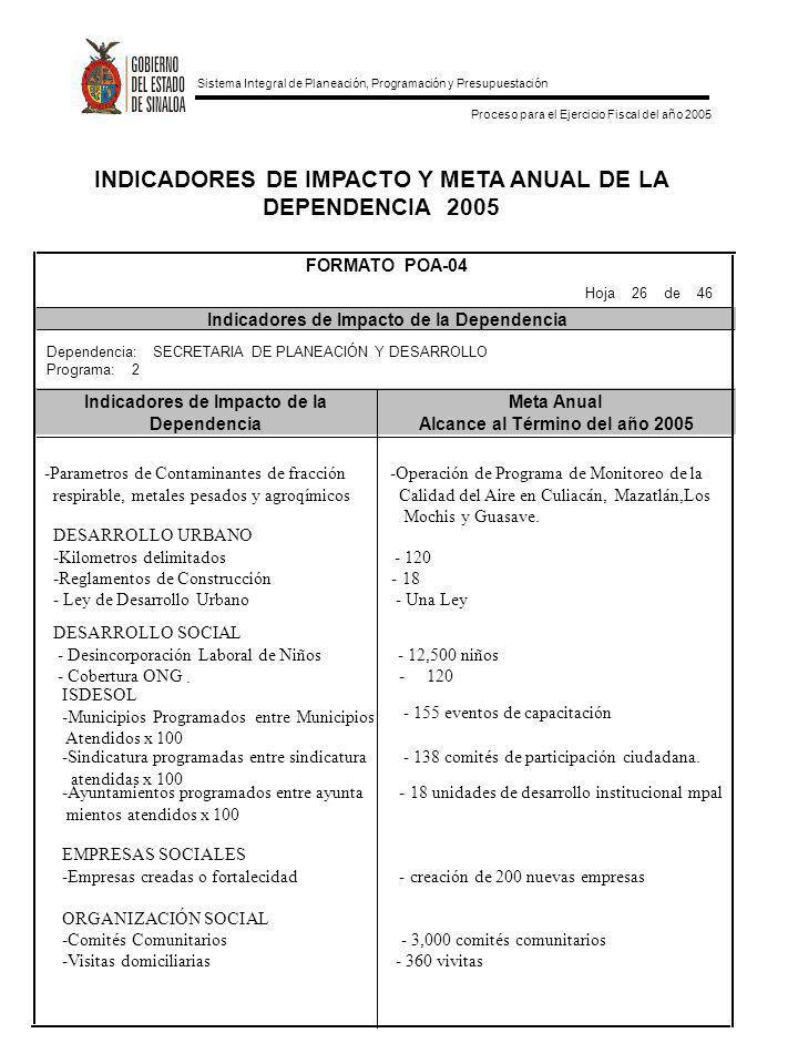 INDICADORES DE IMPACTO Y META ANUAL DE LA DEPENDENCIA 2005