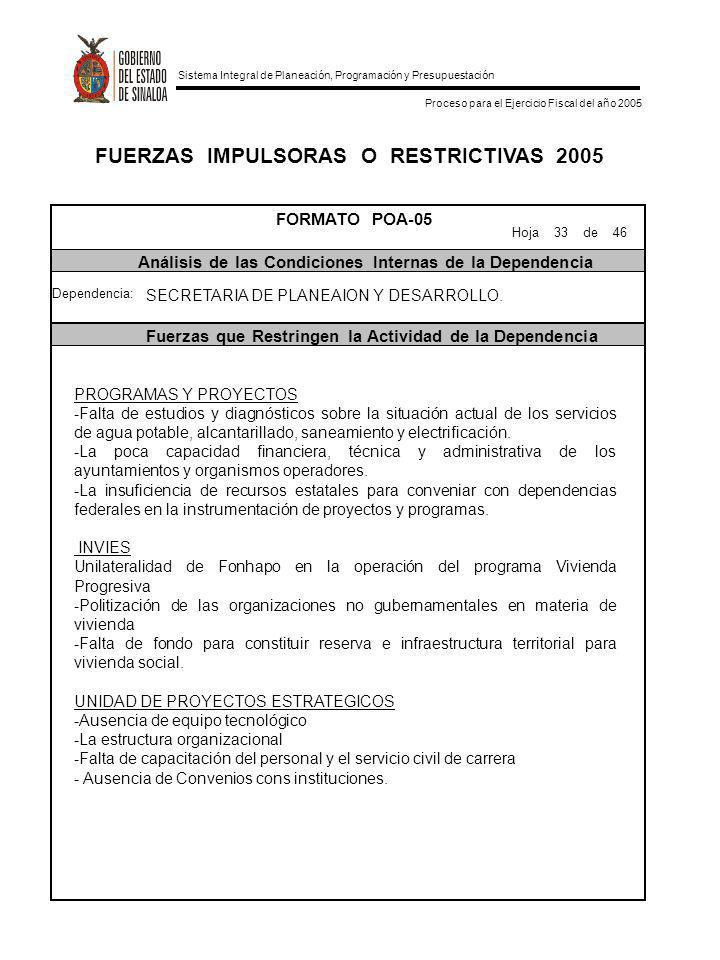 FUERZAS IMPULSORAS O RESTRICTIVAS 2005