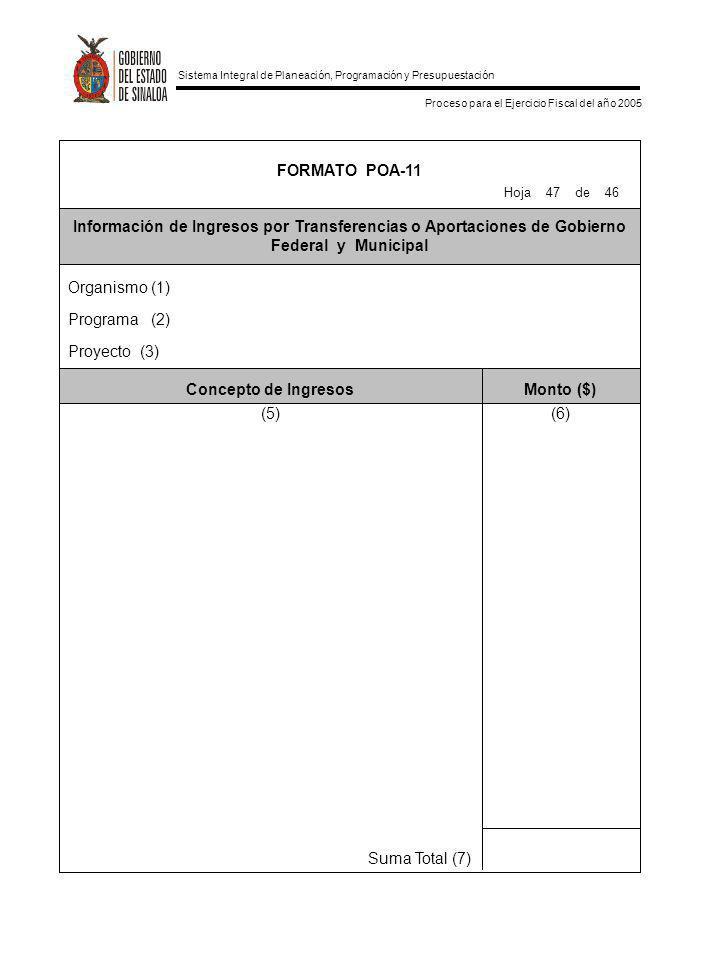 FORMATO POA-11 Hoja 47 de 46. Información de Ingresos por Transferencias o Aportaciones de Gobierno Federal y Municipal.