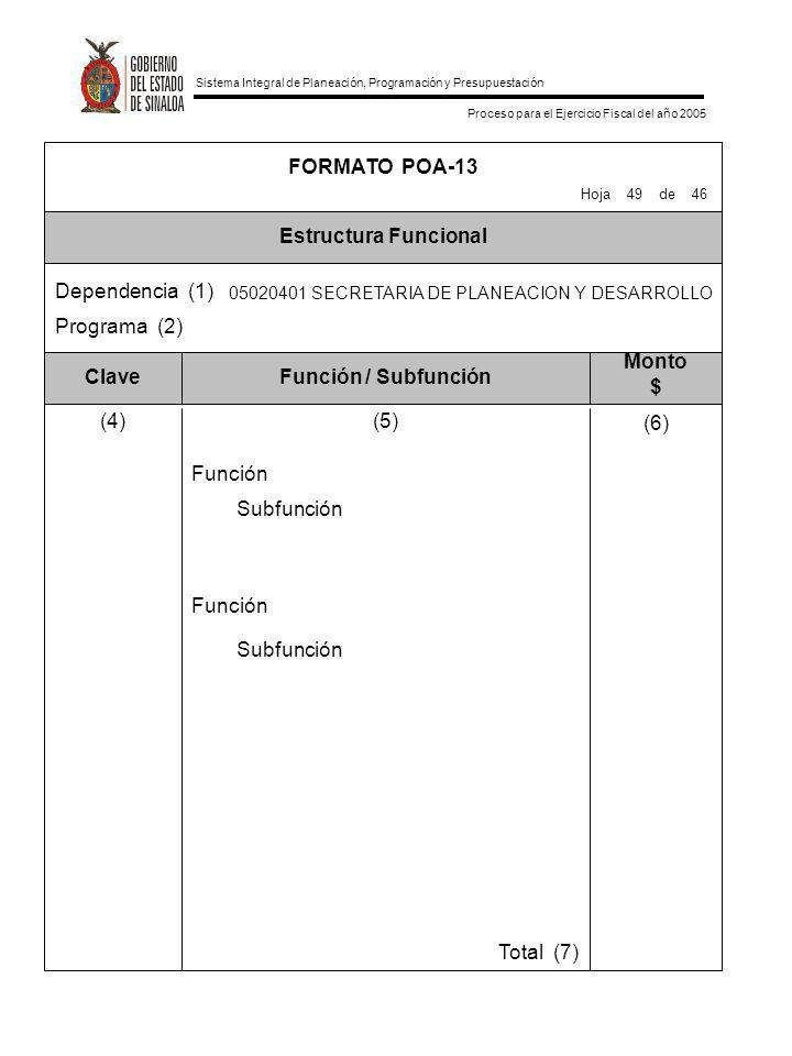 FORMATO POA-13 Estructura Funcional Clave Función / Subfunción Monto $