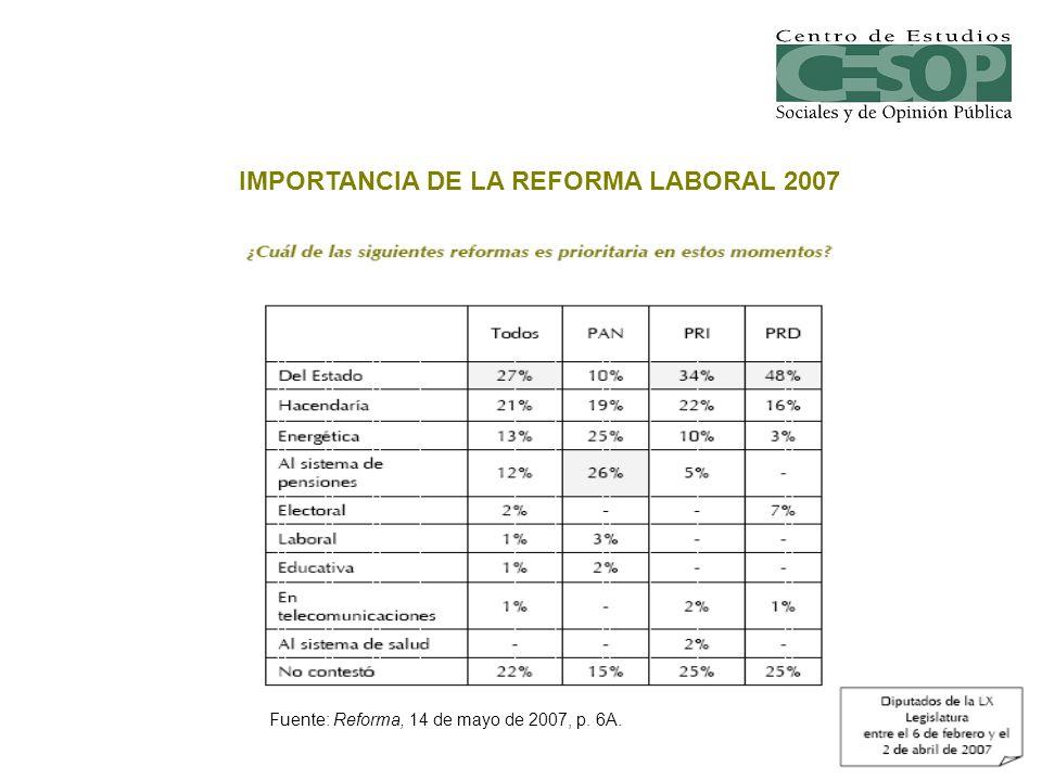 IMPORTANCIA DE LA REFORMA LABORAL 2007