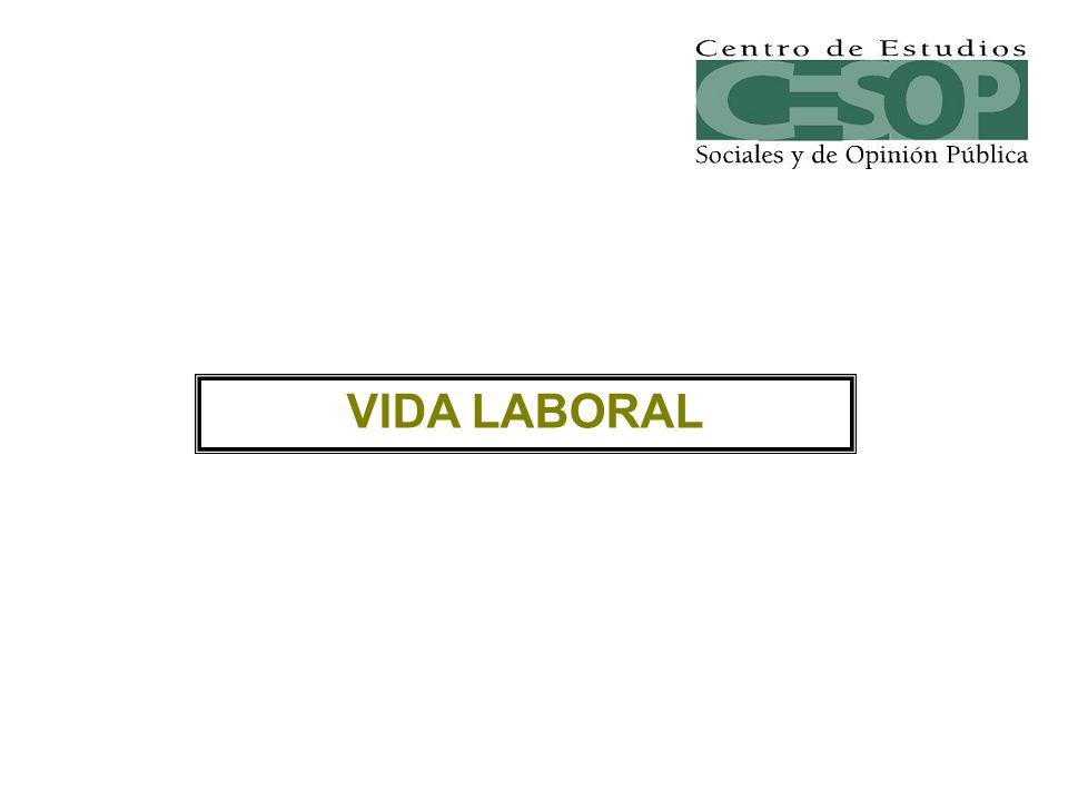 VIDA LABORAL