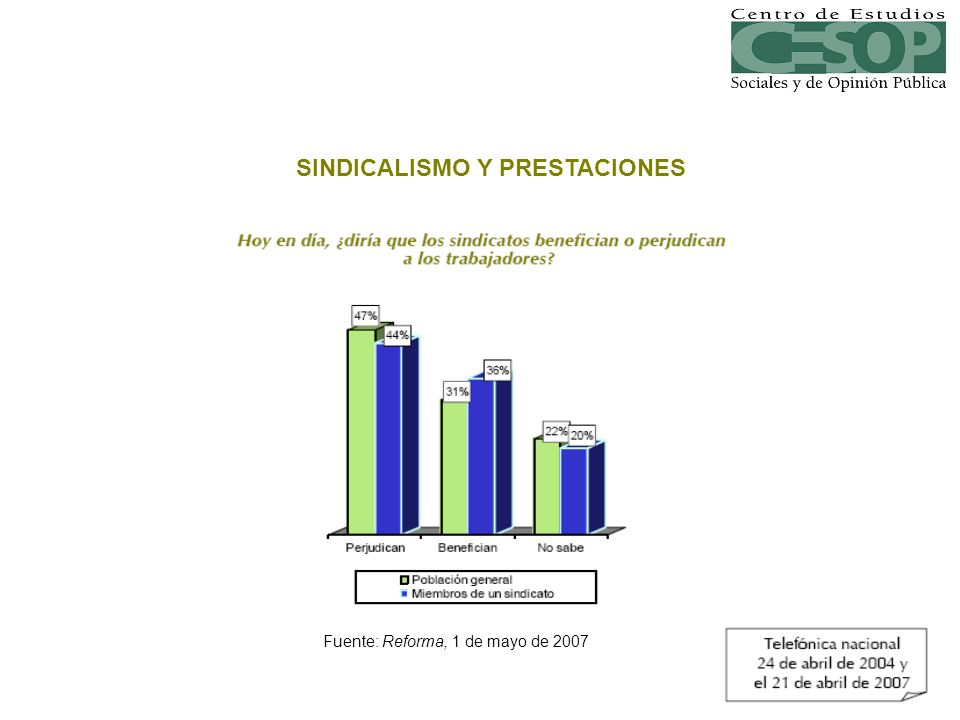 SINDICALISMO Y PRESTACIONES