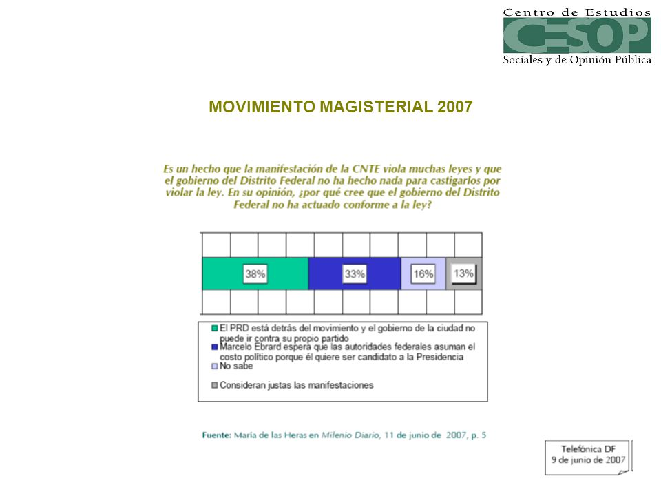 MOVIMIENTO MAGISTERIAL 2007