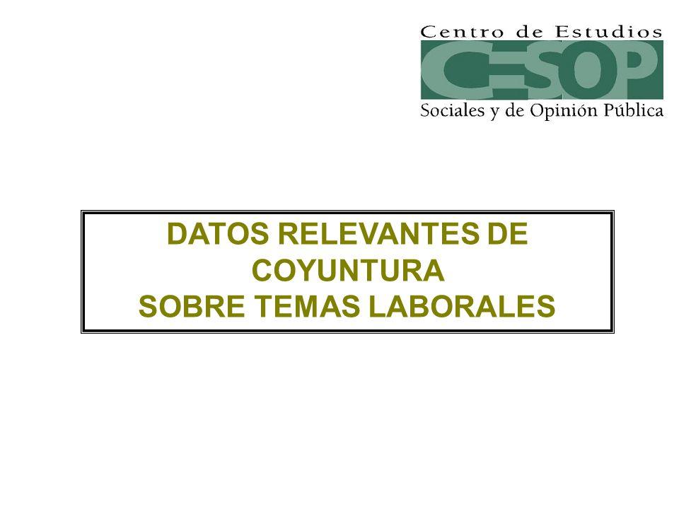 DATOS RELEVANTES DE COYUNTURA