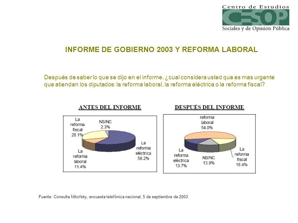INFORME DE GOBIERNO 2003 Y REFORMA LABORAL