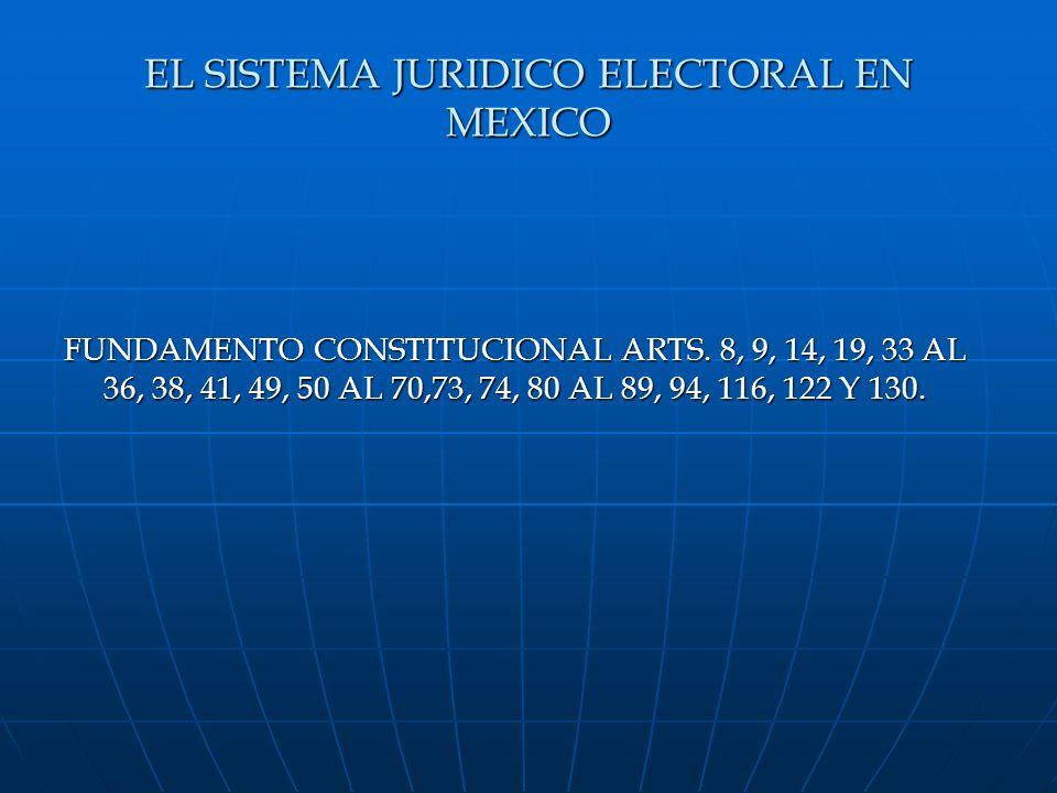 EL SISTEMA JURIDICO ELECTORAL EN MEXICO