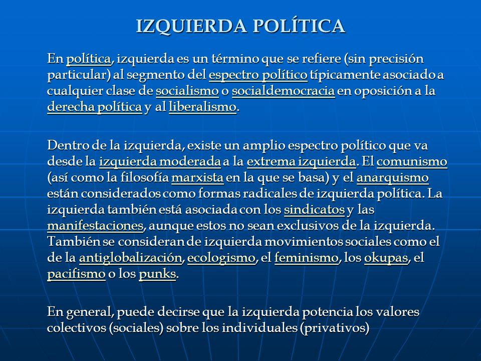IZQUIERDA POLÍTICA