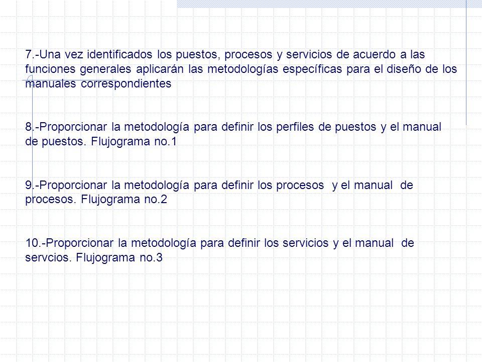 7.-Una vez identificados los puestos, procesos y servicios de acuerdo a las funciones generales aplicarán las metodologías específicas para el diseño de los manuales correspondientes