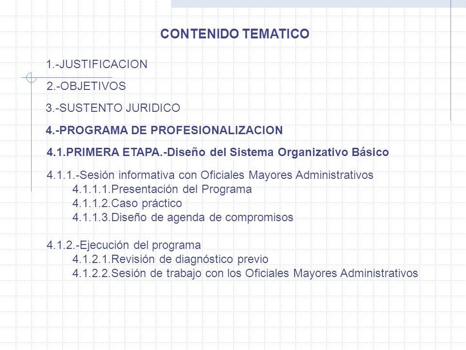 CONTENIDO TEMATICO 1.-JUSTIFICACION 2.-OBJETIVOS 3.-SUSTENTO JURIDICO