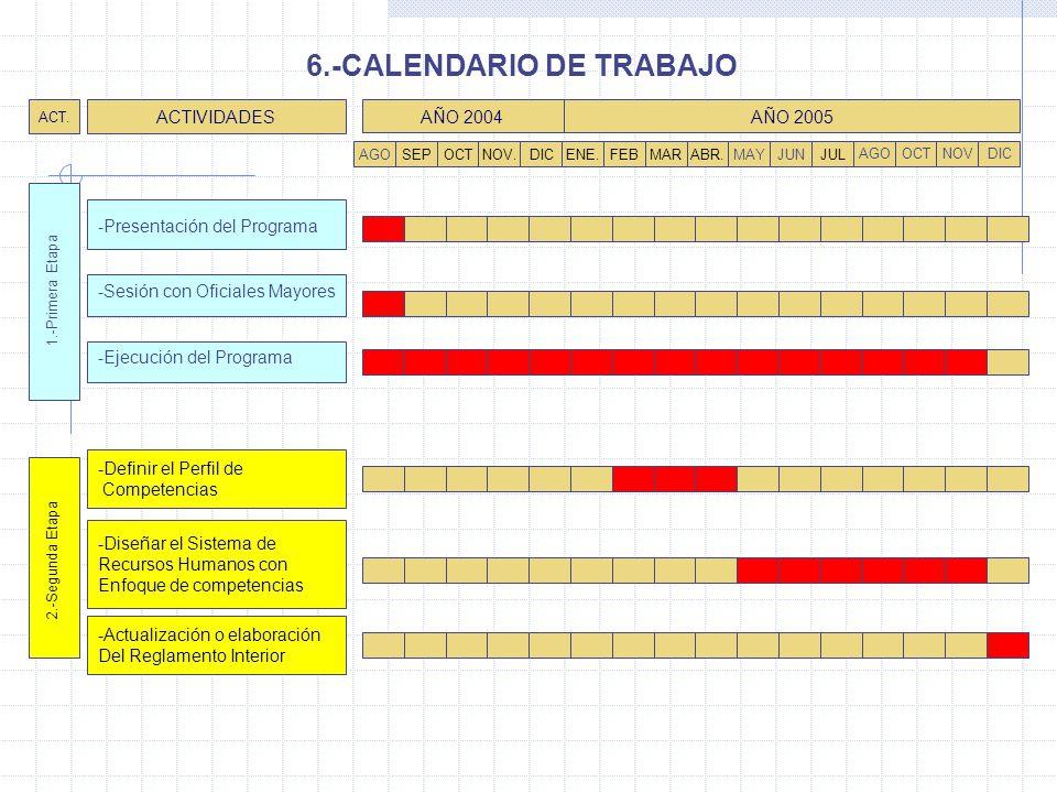 6.-CALENDARIO DE TRABAJO