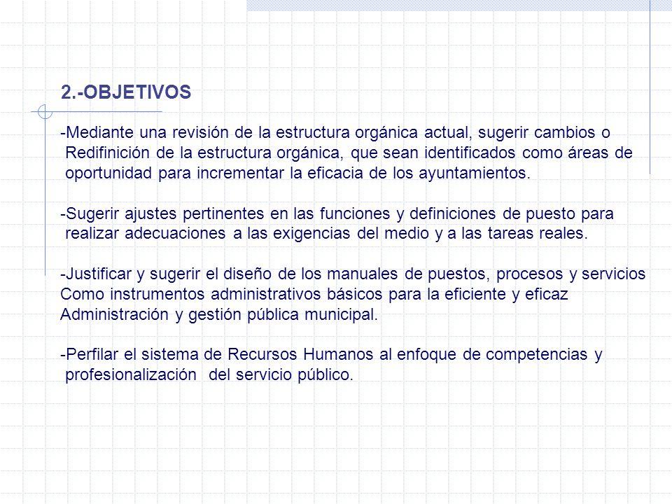 2.-OBJETIVOS Mediante una revisión de la estructura orgánica actual, sugerir cambios o.