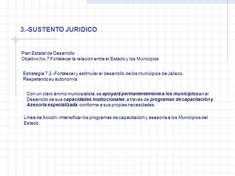 3.-SUSTENTO JURIDICO Plan Estatal de Desarrollo