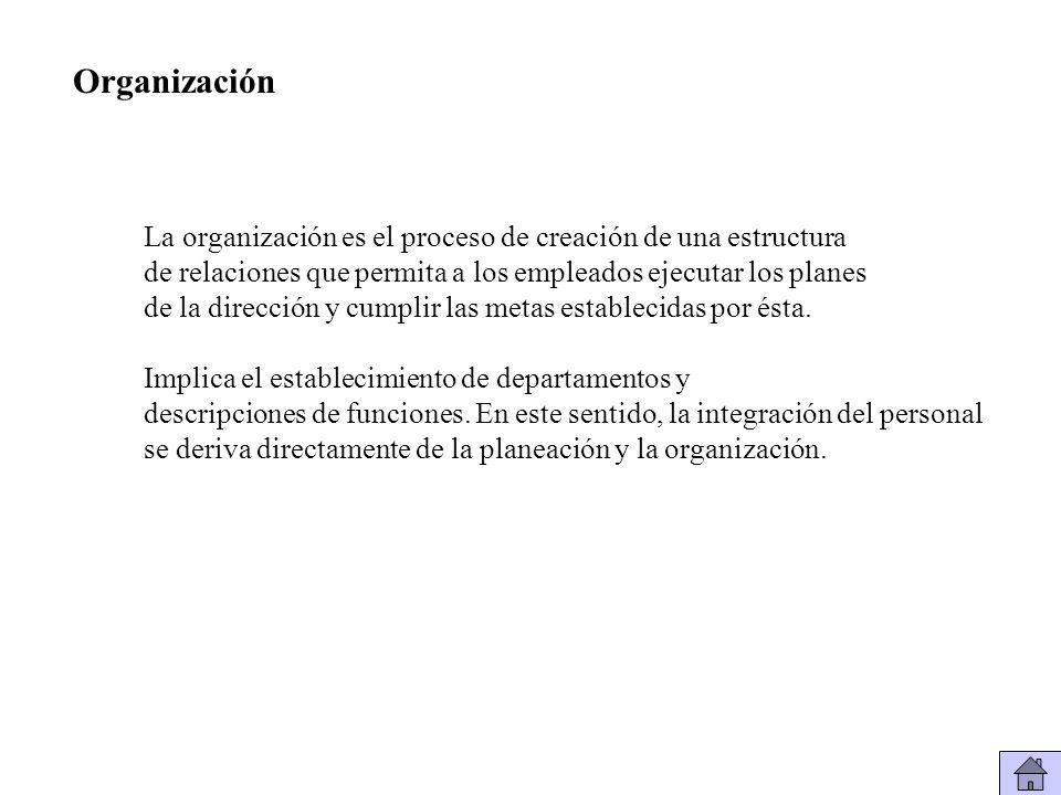 Organización La organización es el proceso de creación de una estructura. de relaciones que permita a los empleados ejecutar los planes.