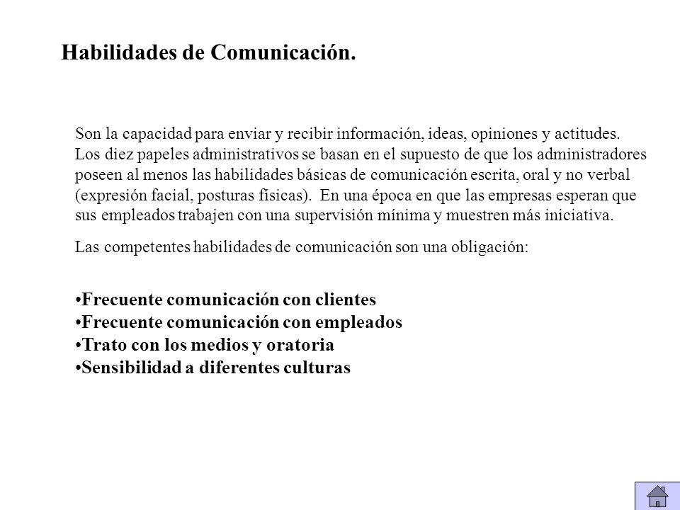Habilidades de Comunicación.