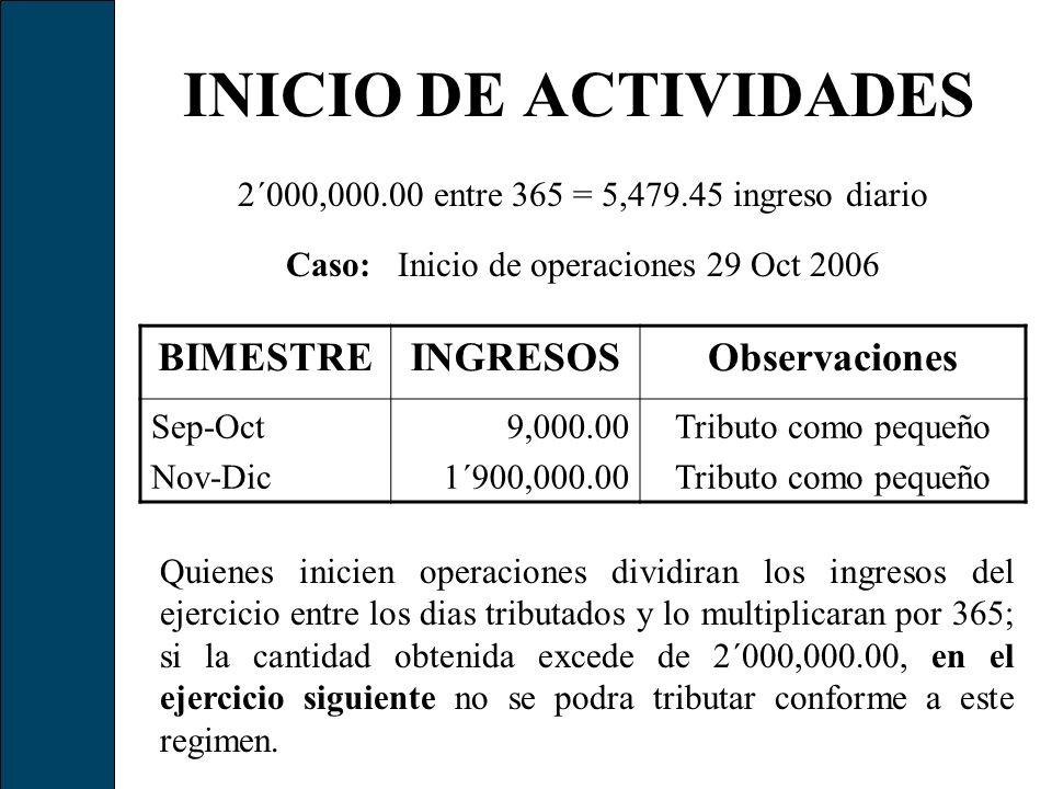 INICIO DE ACTIVIDADES BIMESTRE INGRESOS Observaciones