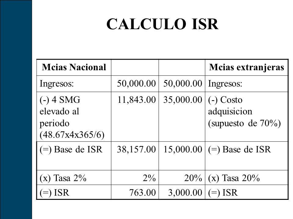 CALCULO ISR Mcias Nacional Mcias extranjeras Ingresos: 50,000.00