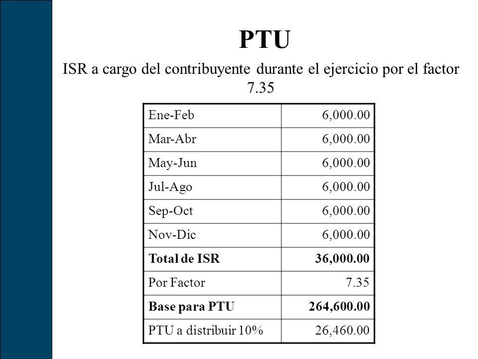 ISR a cargo del contribuyente durante el ejercicio por el factor 7.35