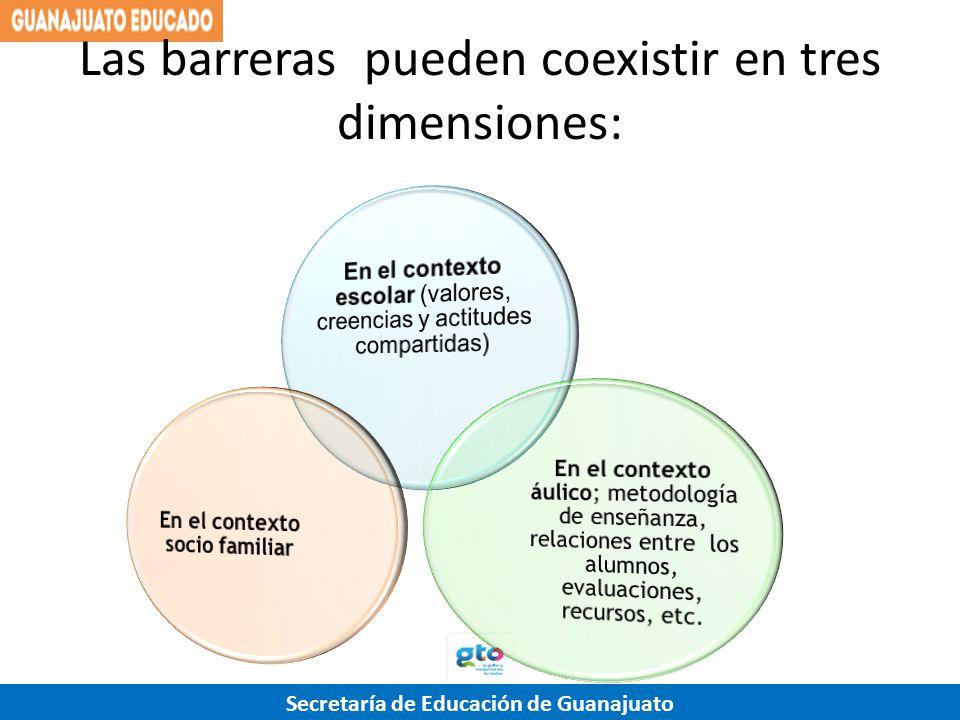 Las barreras pueden coexistir en tres dimensiones:
