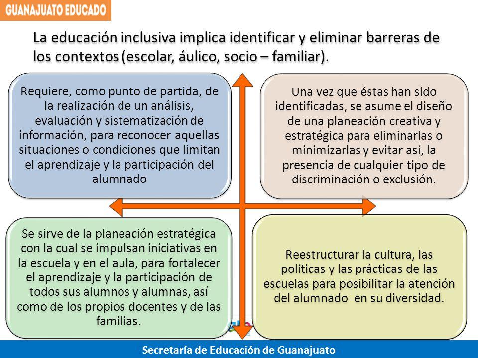 La educación inclusiva implica identificar y eliminar barreras de los contextos (escolar, áulico, socio – familiar).