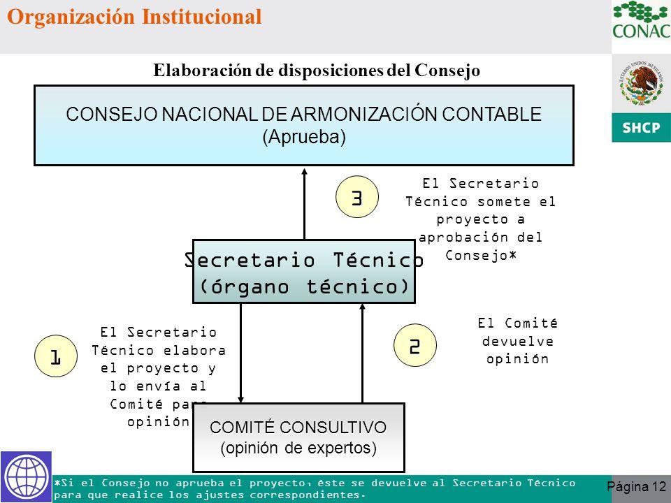 Elaboración de disposiciones del Consejo