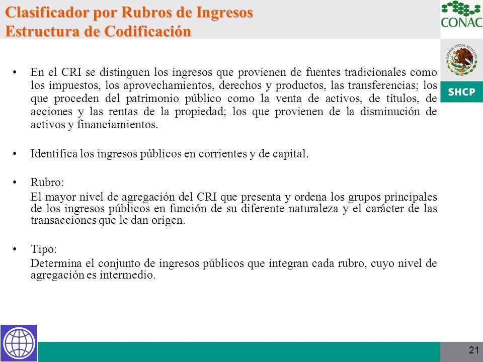 Clasificador por Rubros de Ingresos Estructura de Codificación