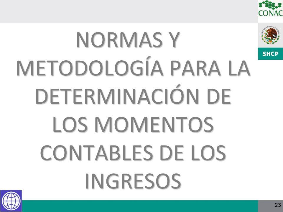 NORMAS Y METODOLOGÍA PARA LA DETERMINACIÓN DE LOS MOMENTOS CONTABLES DE LOS INGRESOS